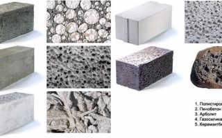 Теплопроводность блоков из ячеистого бетона: коэффициент