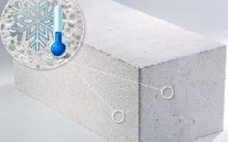Гидрофобизатор для газобетона, для чего нужен и как выбрать?