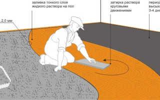 Заливка пола бетоном в частном доме: материалы и порядок работ