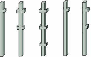 Железобетонные колонны: свойства, характеристики, виды и монтаж