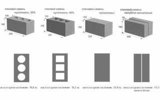 Вес керамзитобетона: параметры и примеры