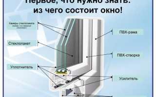Какие окна выбрать для дома из газобетона