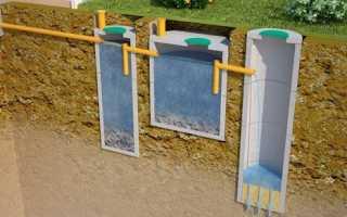 Как сделать бетонный септик своими руками: технология