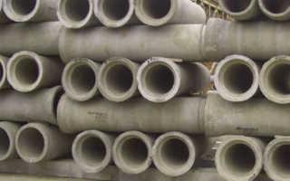 Железобетонные трубы: применение, классификация и маркировка