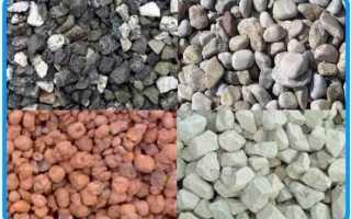 Заполнители для бетонов и растворов: виды и классификация