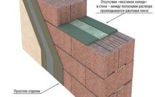 Толщина стены из керамзитобетона: от чего зависит и пример расчета?