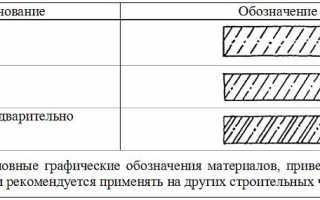 Штриховка бетона: понятие, особенности и источники информации