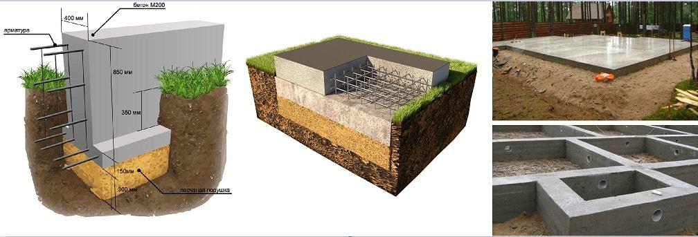 Ширина фундамента под газобетонный дом