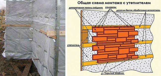 Укладка бетонного сайдинга производится на обрешетку