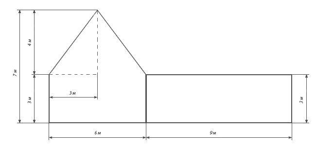 Для расчета используем размеры этого дома