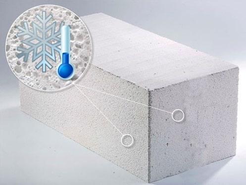 морозостойкость и водопоглощение газобетона