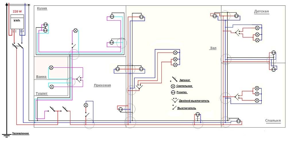План электропроводки и разводки в доме
