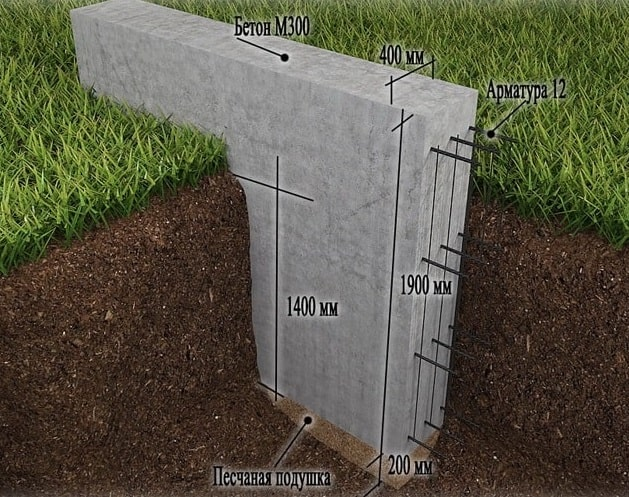 Заглубленный ленточный фундамент для газобетона
