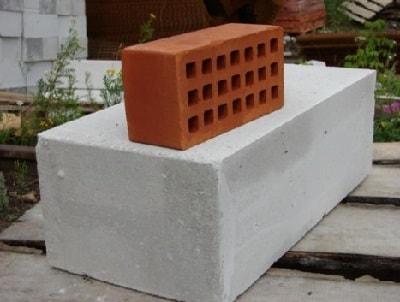 Большой размер блоков