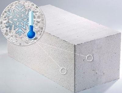 Влияние влаги и морозов на газобетон