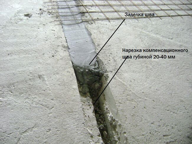 Компенсационный шов для стяжки
