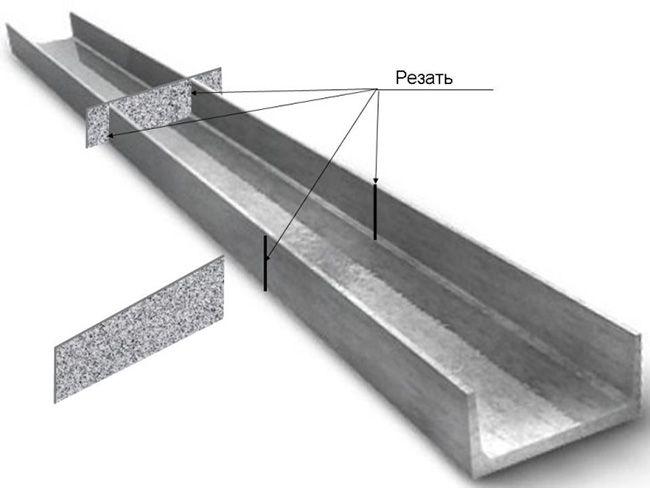 Изготавливаем форму из металлического швеллера
