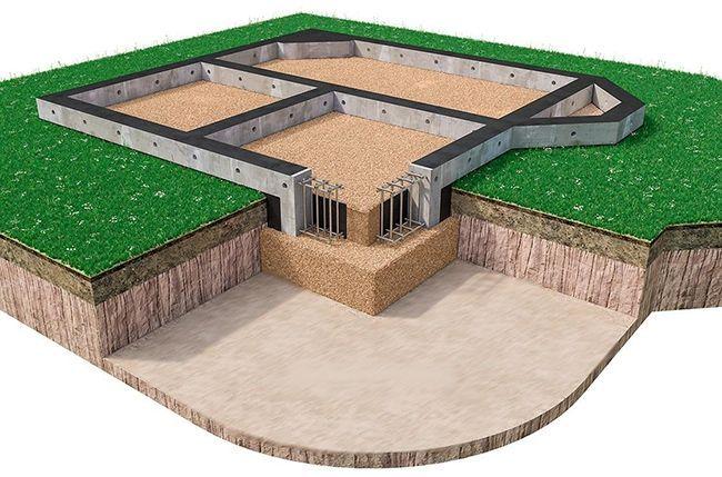 МЗЛФ для постройки дома