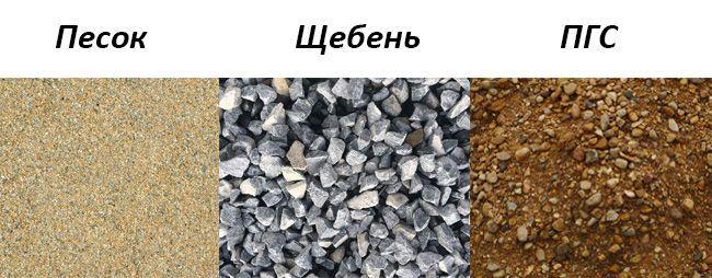 Песок, щебень и песчано-гравийная смесь