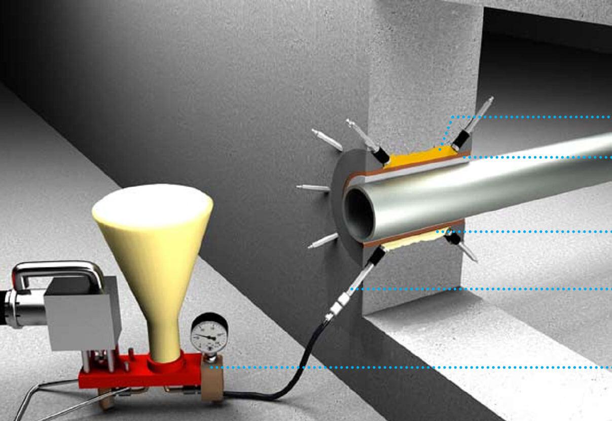 Иньектирование с помощью полиуретана используют при необходимости гидроизоляции.