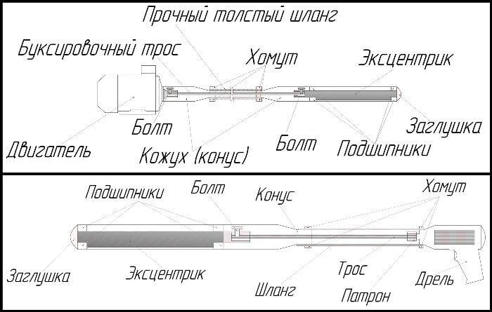 Принцип работы бытового электромеханического вибратора