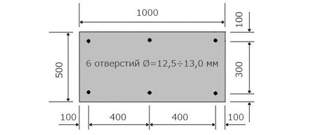 Нехитрое приспособление облегчает изготовление фрагментов металлического каркаса
