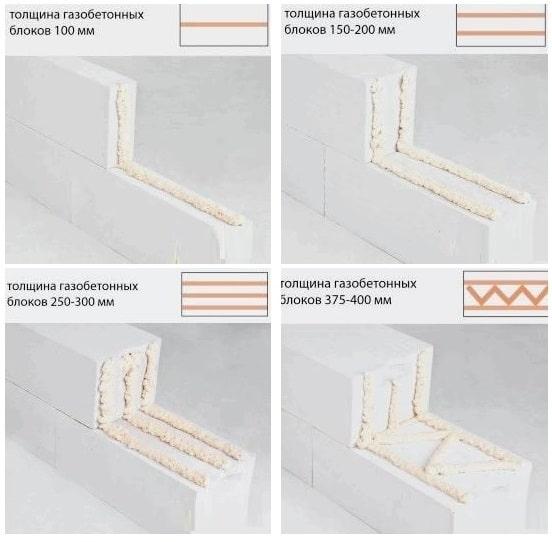 Толщина газобетонных блоков и количество полос клея