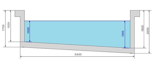 Как будет выглядеть бассейн сбоку