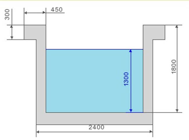 Схема бассейна - вид спереди