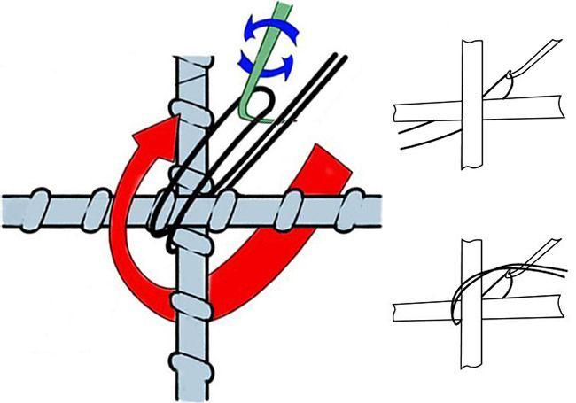 Схема обвязки арматуры