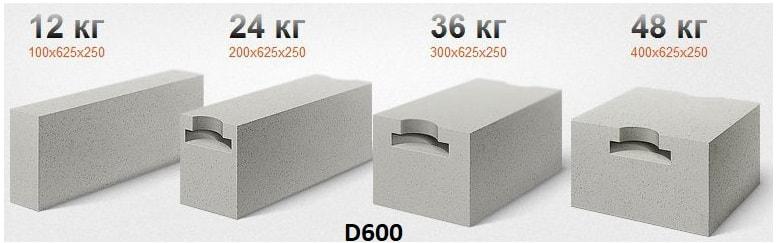 Какие бывают размеры газобетона