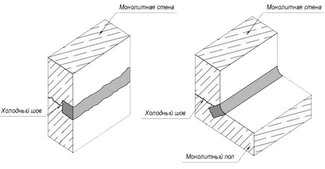 Холодный шов является слабым звеном при возведении любого строительного объекта
