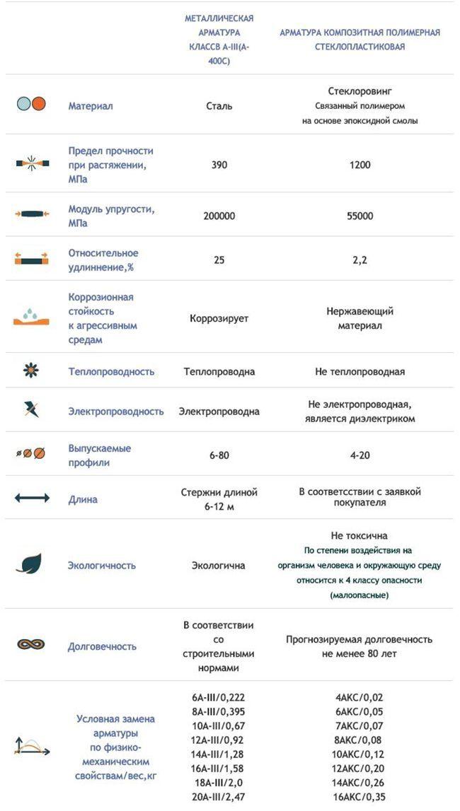 Сравнение стальной и пластиковой араматуры