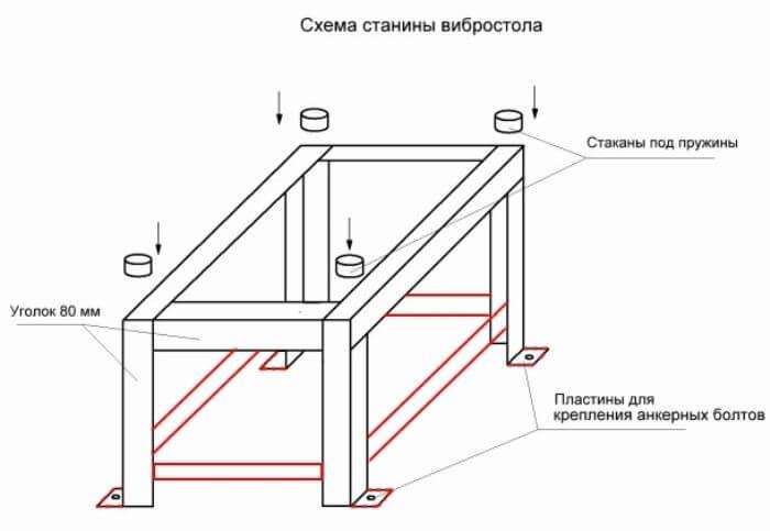 Станина и стаканы для крепления пружин
