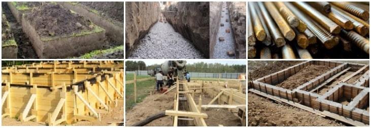 Этапы строительства ленточного фундамента под дом
