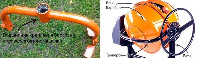 Основной частью бетономешалки является барабан