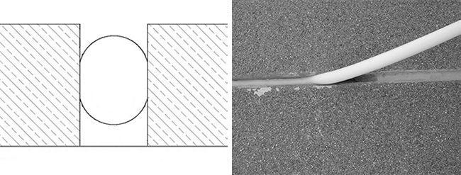 Шнур устанавливают в сжатом состоянии