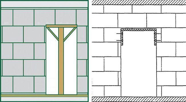 Обустраиваем временную деревянную конструкцию в дверном проеме