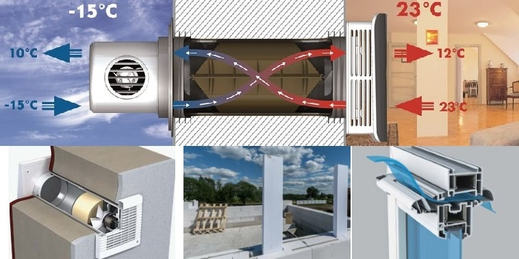 Вентиляция в доме из газобетона: виды и способы монтажа