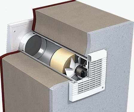 Вытяжной или приточный вентилятор